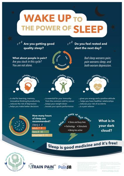 """Brand new """"Wake Up to the Power of Sleep"""" posters available in A2 & A3 sizes (laminated)  Created by the Pain Management Physiotherapy Group"""